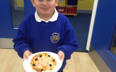 Designing and Making Pizzas