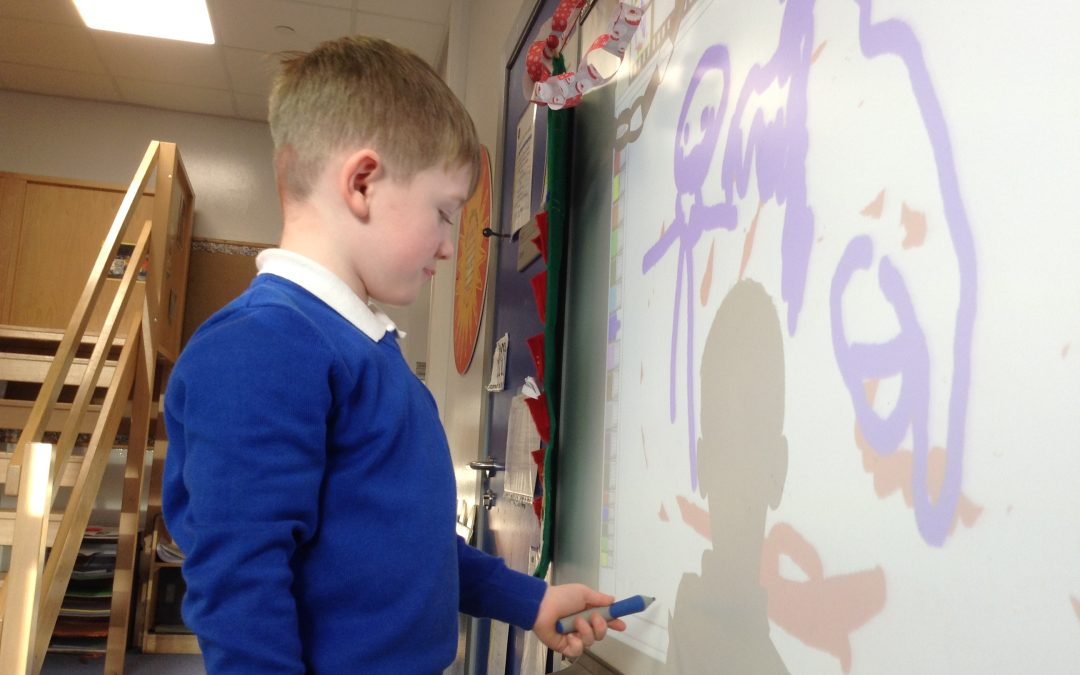 Exploring the interactive whiteboard